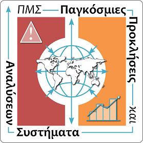 Πρόσκληση υποβολής αιτήσεων στο ΠΜΣ «Παγκόσμιες Προκλήσεις και Συστήματα Αναλύσεων» για εισαγωγή στο Ακαδημαϊκό έτος 2019-20
