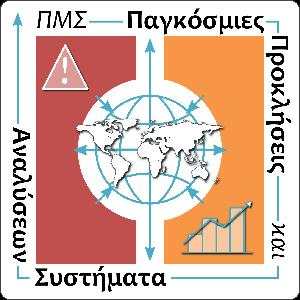 """ΠΜΣ """"Παγκόσμιες Προκλήσεις και Συστήματα Αναλύσεων"""": Πρόσκληση υποβολής αιτήσεων 2020-2021"""